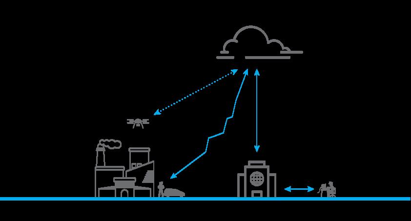smart drone and data management Lorenz Technology platform