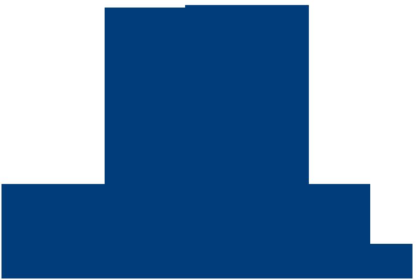 capra robotics logo